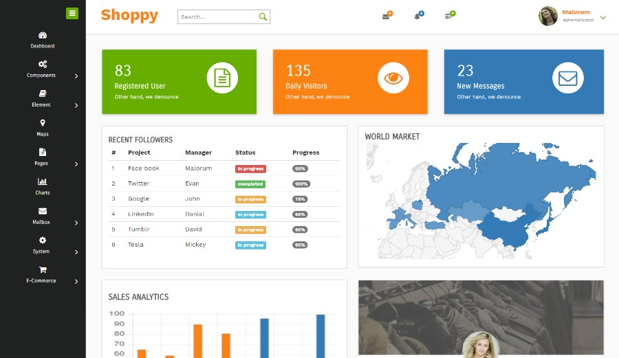Shoppy E-Commerce
